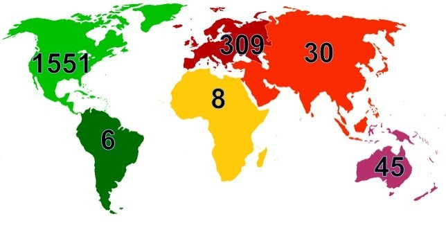 continents numbers